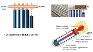 Tubo Calorico Calentadores Solares